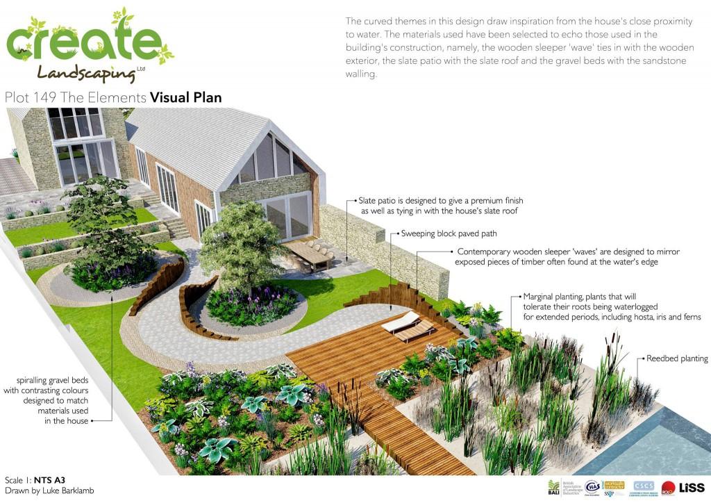 Visual Plan Plot 149 Elements