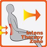 intens-therapy-zone
