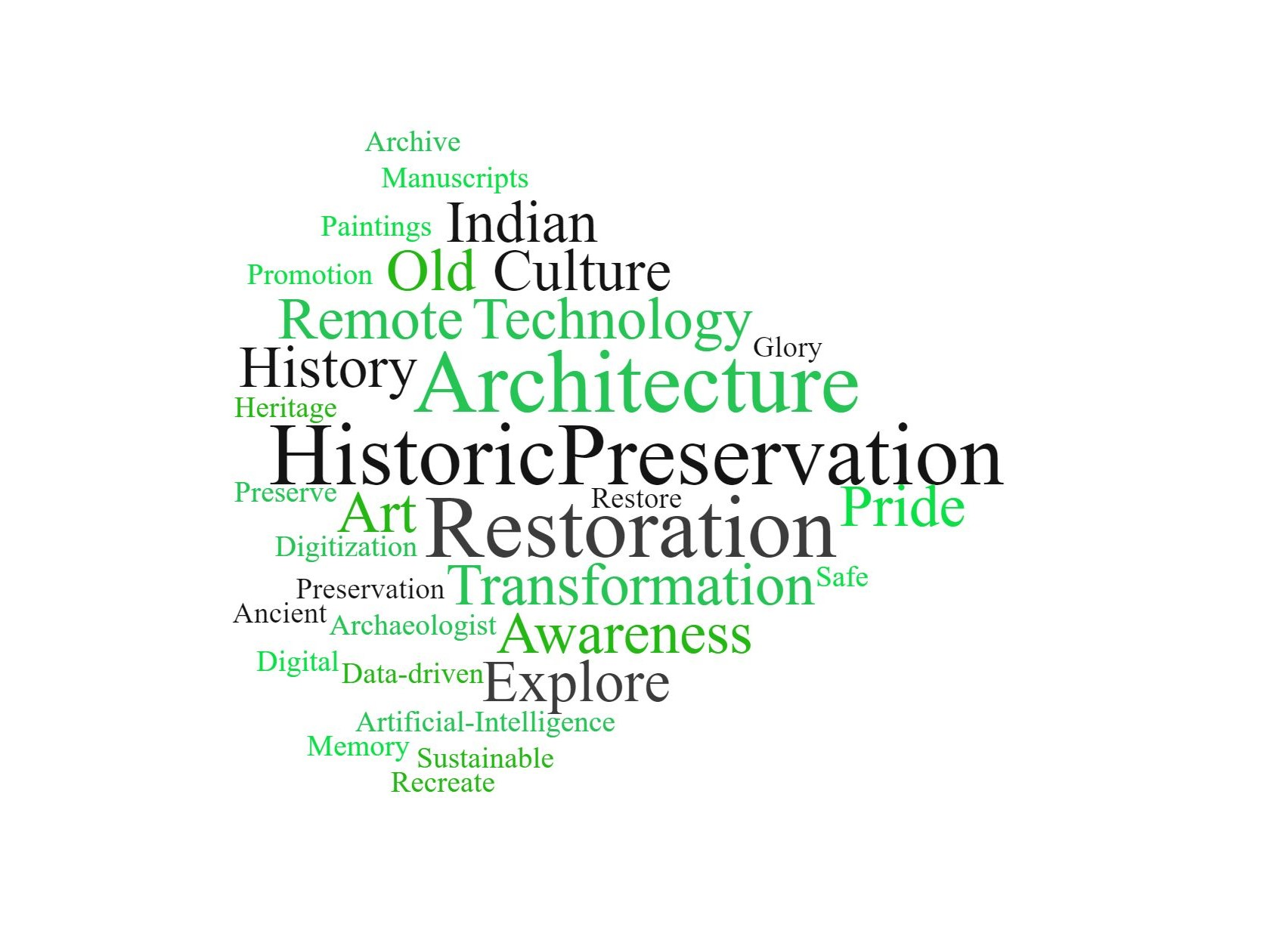 Heritage Restoration Division Committee