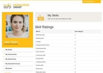 KnowledgeSmart Skill Ratings