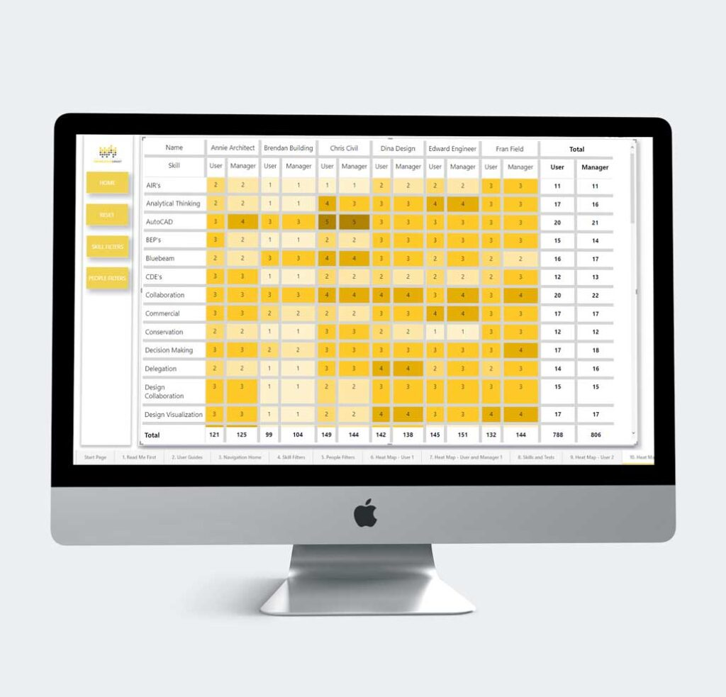 KnowledgeSmart Skills Heat Map Visualisation