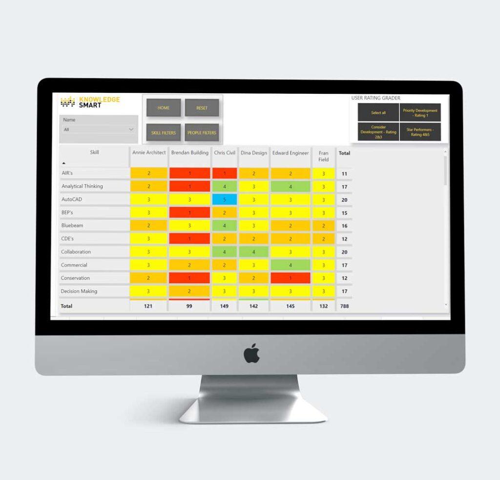 KnowledgeSmart Skills Heat Map User Rating