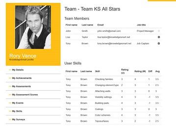 Knowledgesmart Team Members