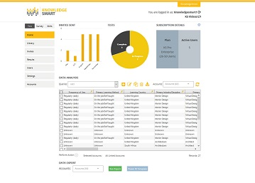 KnowledgeSmart Main Admin Dashboard