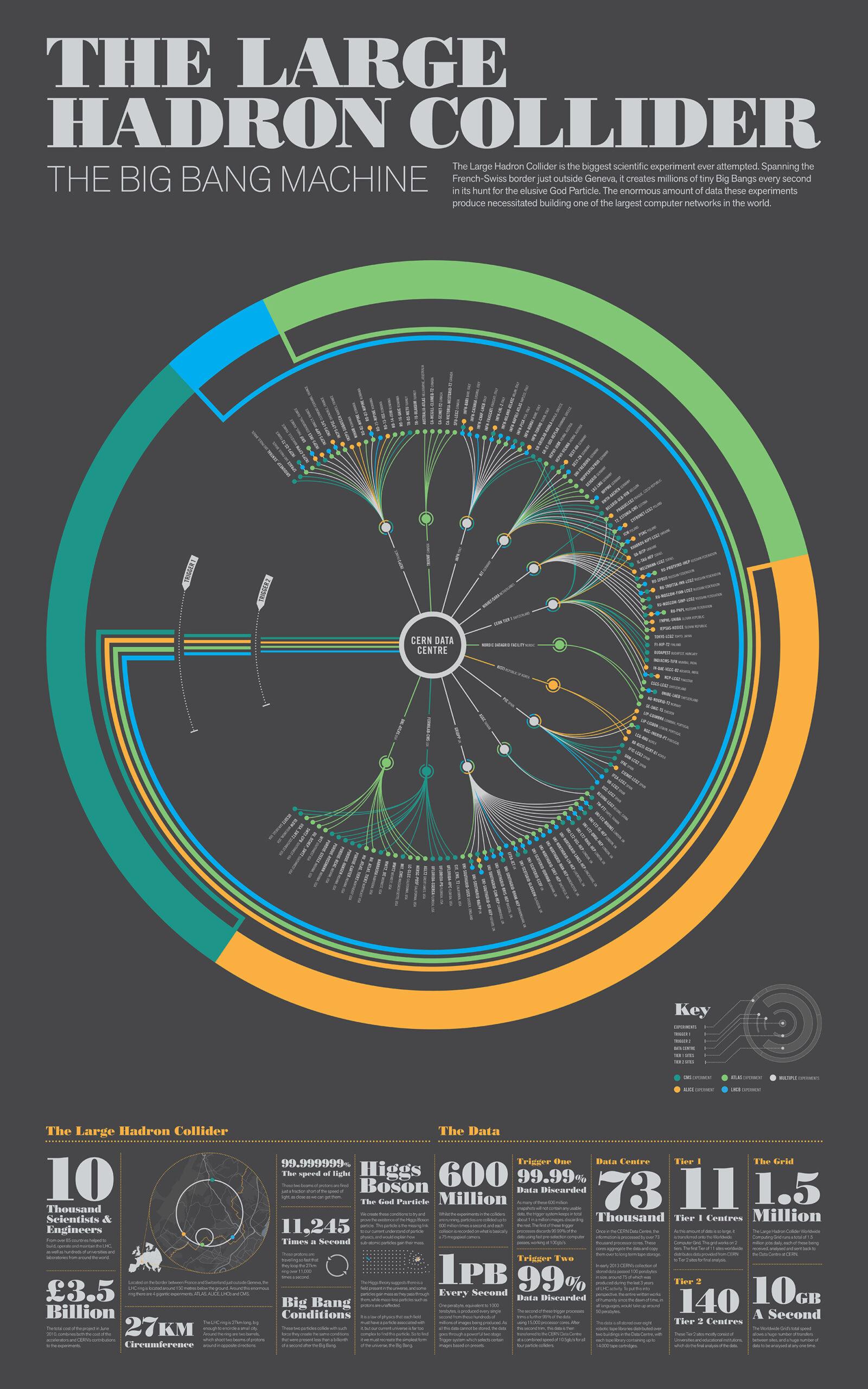LHC_Final_2000px