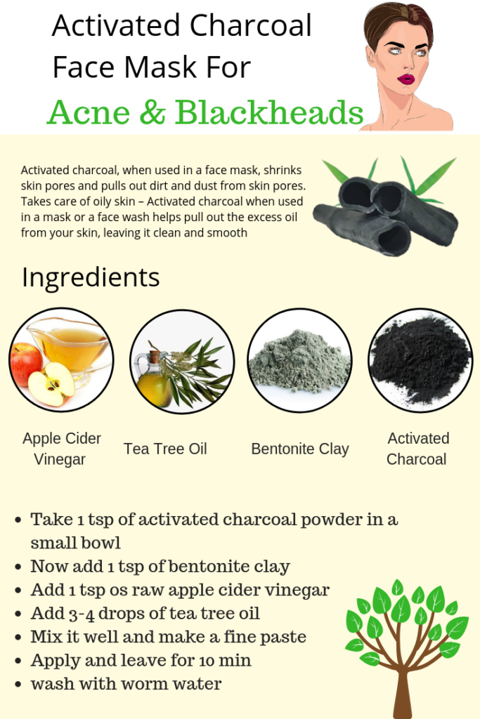 Activated Charcoal face amsk for black head and acne infographic