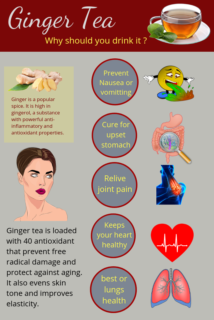 Ginger tea benefits for health infographic