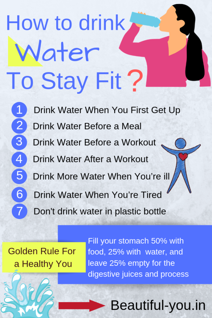 how to drink water to stay fit infographics