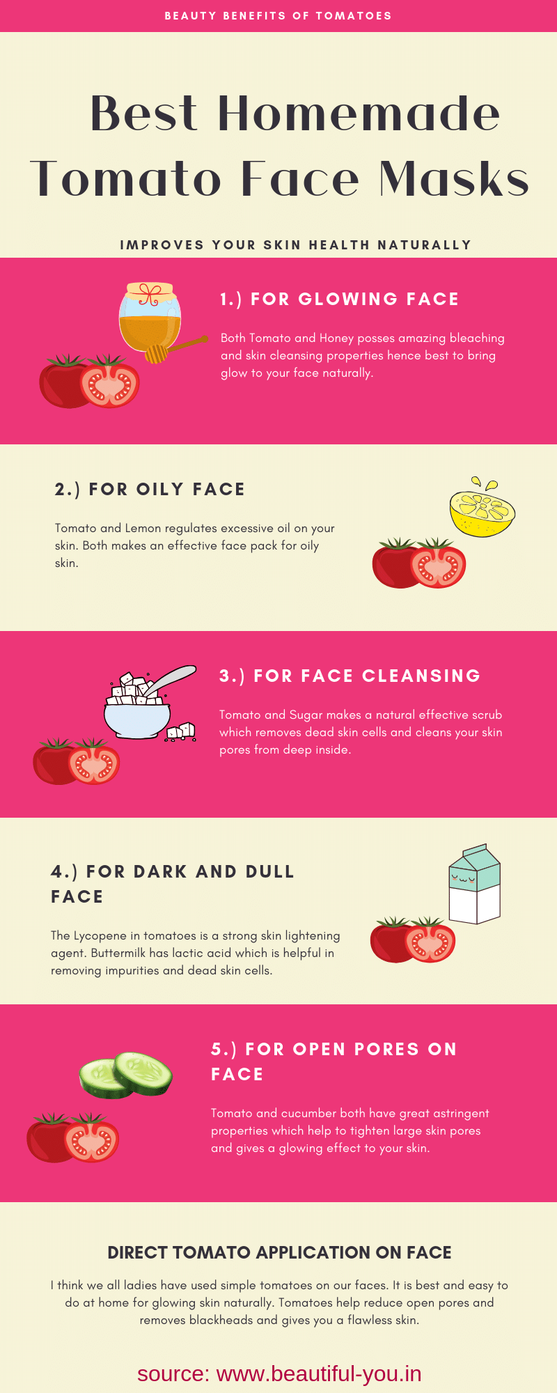Tomato Face Packs Info-graphics