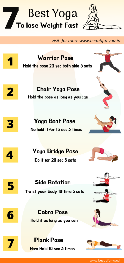 7 Best Yoga Asana' s to Lose Weight at Home infographics