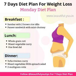 7 days Diet Plan, Day 1
