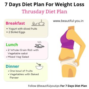 7 days Diet Plan, Day 4