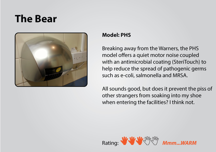 The Bear Inn gents hand dryer