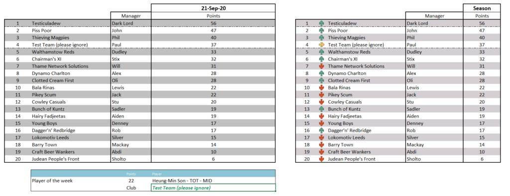 Kenna League - 21 September 2020