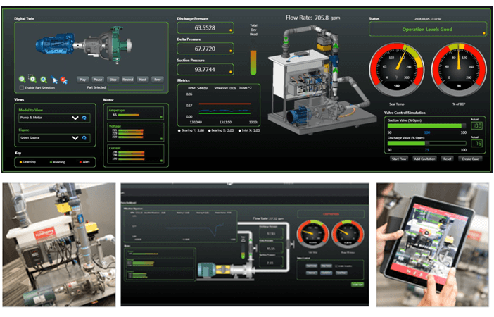 Industry 4.0 / IoT Testbed