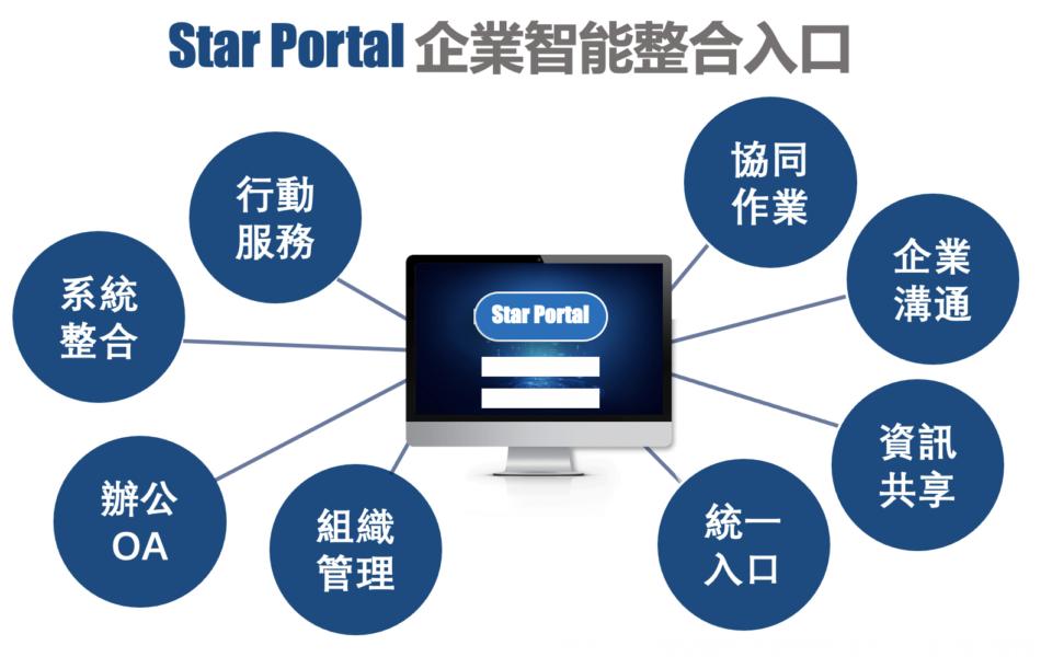 star portal
