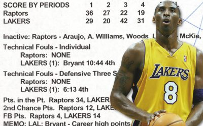 Kobe Bryant 81-point-game NBA scoresheet to sell at Goldin Auctions