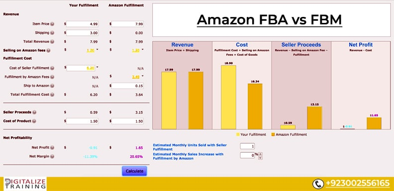 Amazon FBA vs FBM