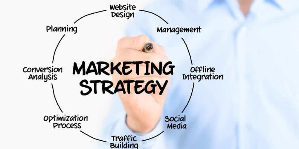 Marketing-strategy-min