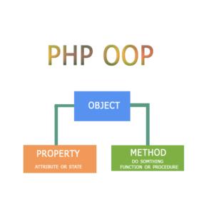 PHP OOP Basic