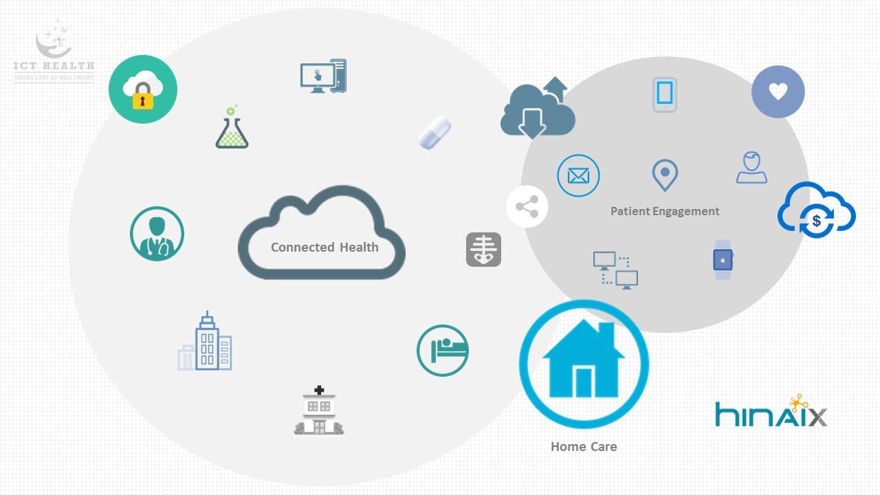 [ Press Release ] Hinai X : Empowering digital health communities