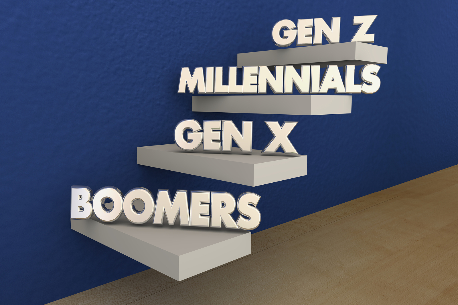 managing millennials in sales