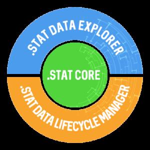 .Stat Suite - sdmx native platform for official statistics