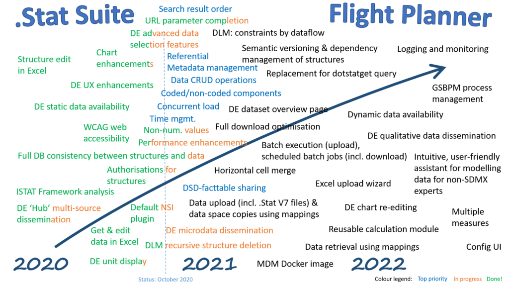 .Stat Suite Flight Planner