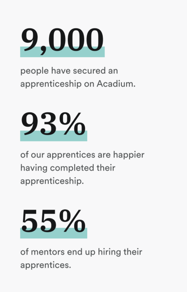 Statistic of people who have completed their apprenticeship on Acadium