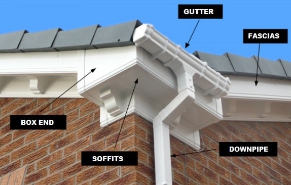 Gutter-downpipe-repairs-Roofers-In-Edinburgh-min