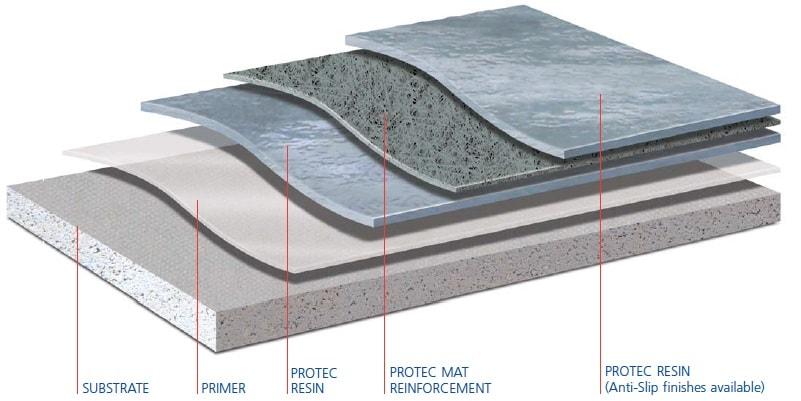 felt-roof-alternative-min