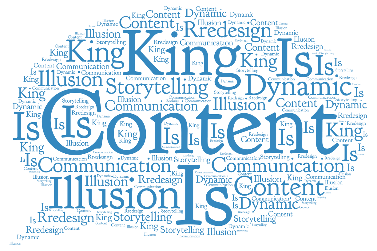 Word Cloud, Content Is King. Created on Tagul.