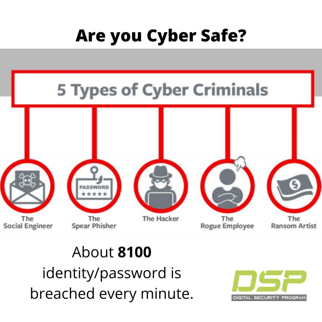 Digital Security Program - DSP
