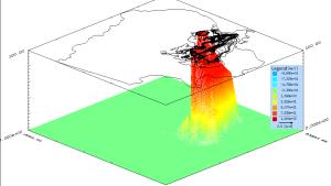 Simulated 3-D groundwater mass scenario