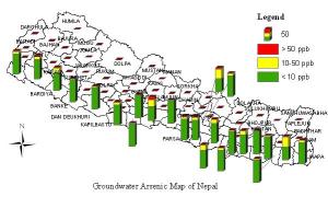 Abbildung 2: Untersuchungsgebiete in Nepal (Thakur u.a. 2010:8)