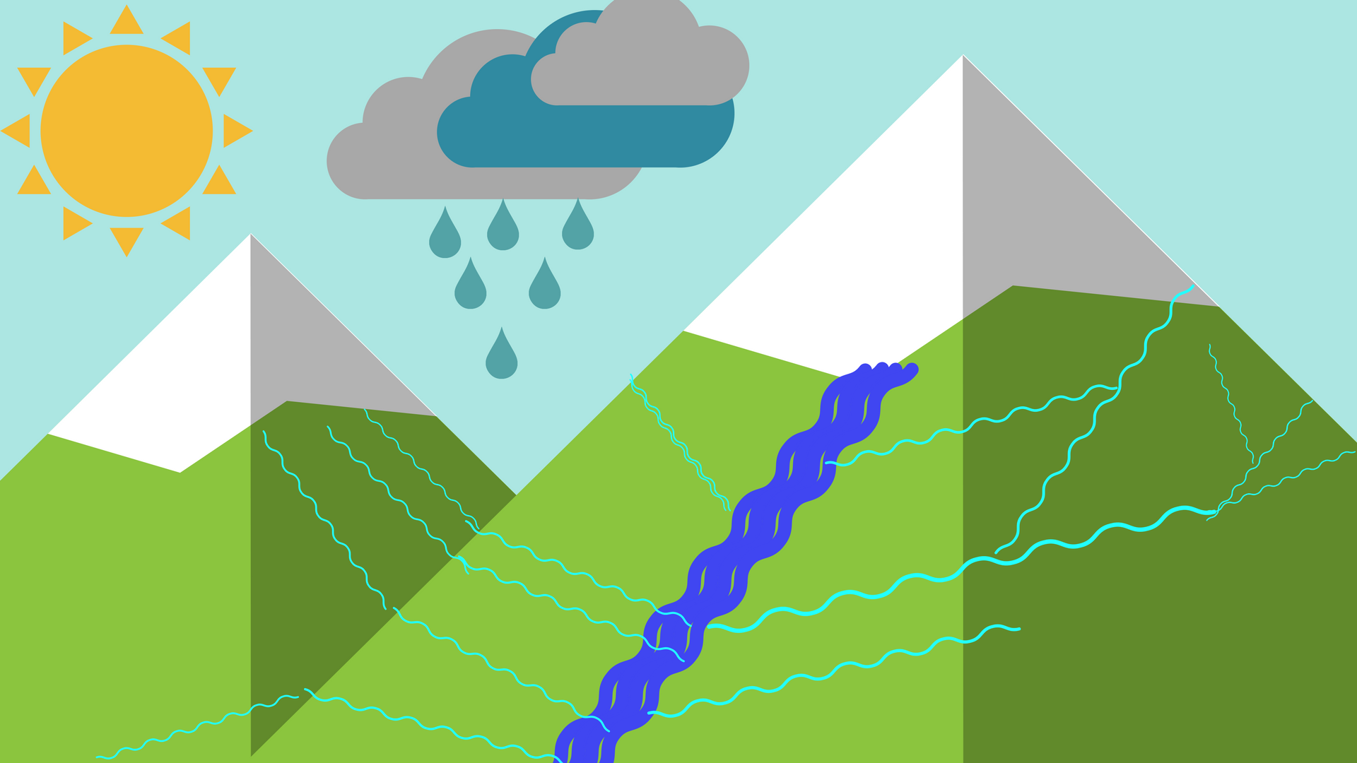 The depiction of a watershed