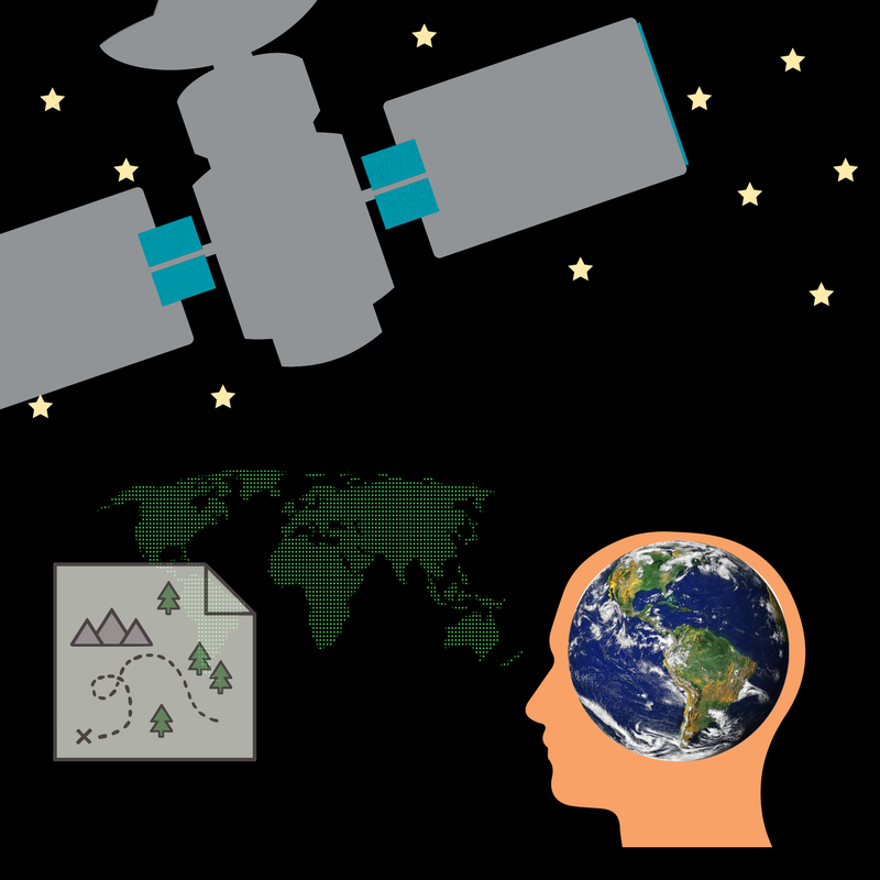 1) The main elements of geospatial intelligence