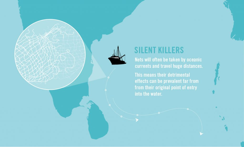 Ghost nets silent killers, graphic.