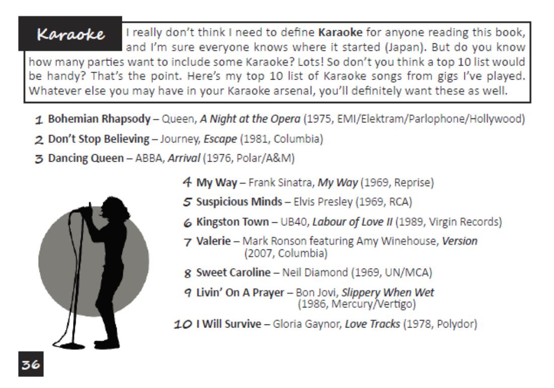 Karaoke DJ Top Ten Tunes