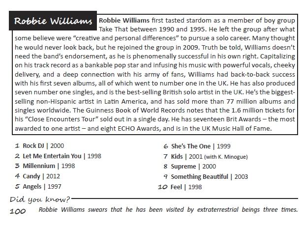 London DJ Robbie Williams Top Ten Tunes