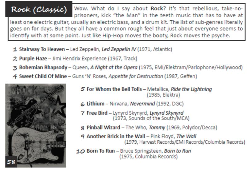 Top Ten Rock music