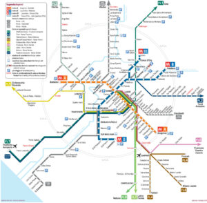 Rome transportation info/ tips