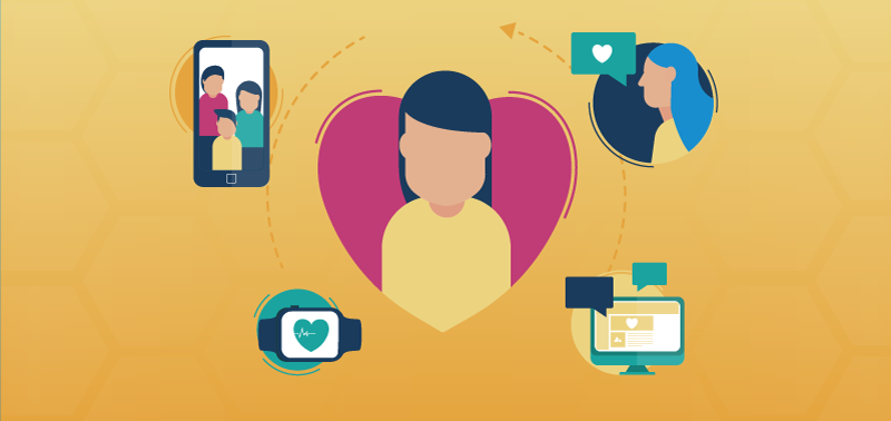 How can you use HR Analytics to improve your wellness programs?