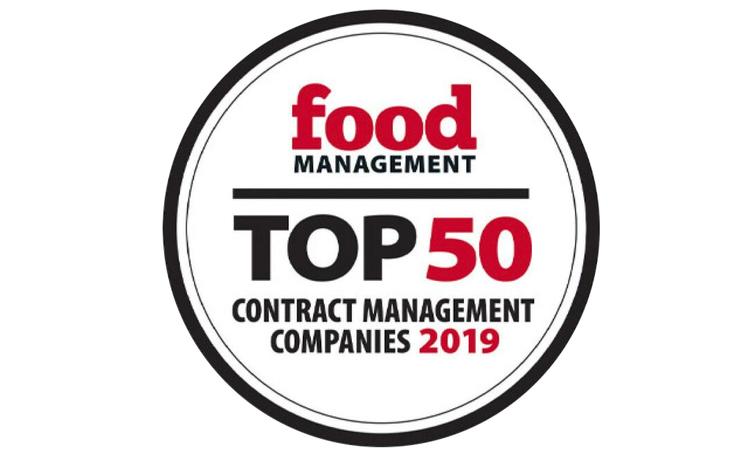 TOP 50 Contract Management Companies in the US