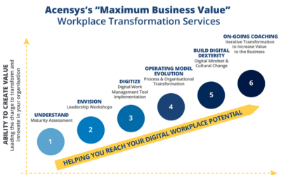 acensys-maximum-business-value-workplace-transformation-tb