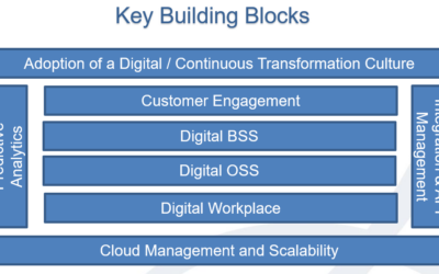 Digital Telco Building Blocks v2