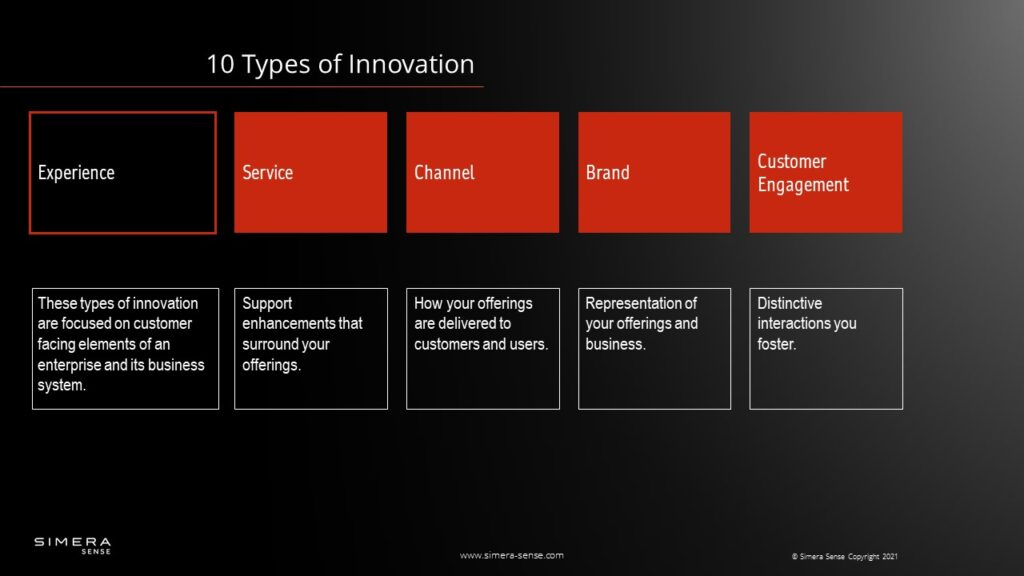 Four Types of Experience Innovation