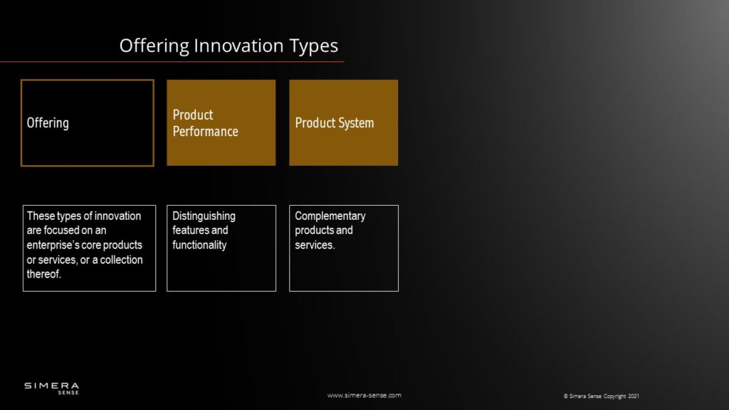 Two Types of Offering Innovation