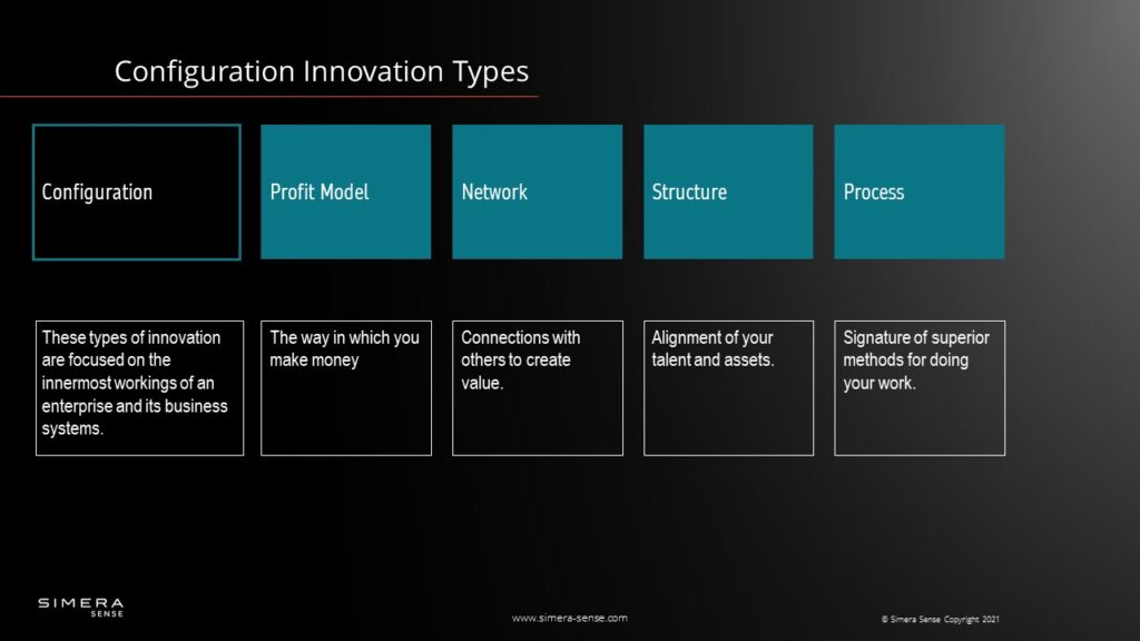 4 Types of Configuration Innovation