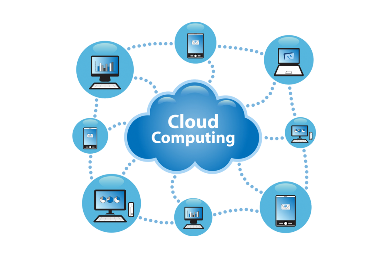 Cloud Enterprise Solution-cloud computing